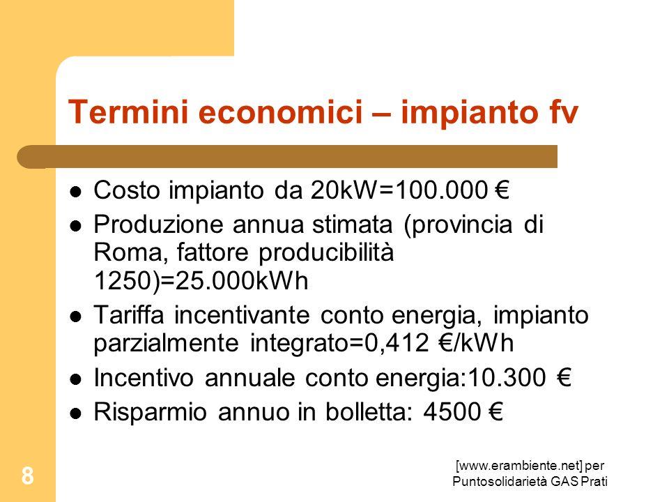 [www.erambiente.net] per Puntosolidarietà GAS Prati 8 Termini economici – impianto fv Costo impianto da 20kW=100.000 Produzione annua stimata (provinc