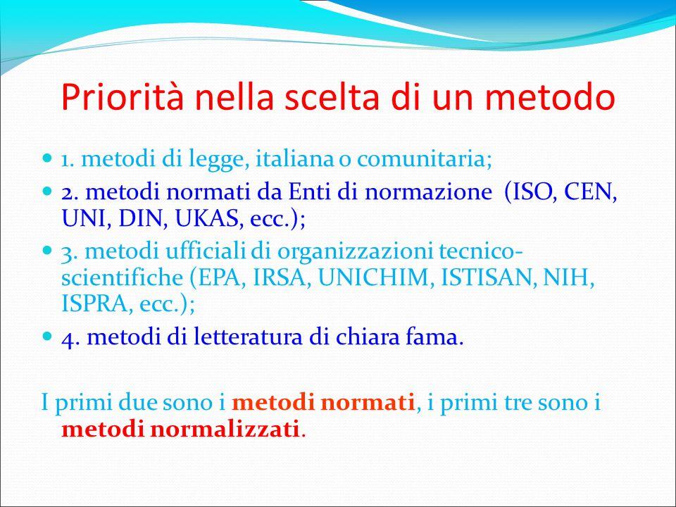 Priorità nella scelta di un metodo 1. metodi di legge, italiana o comunitaria; 2. metodi normati da Enti di normazione (ISO, CEN, UNI, DIN, UKAS, ecc.