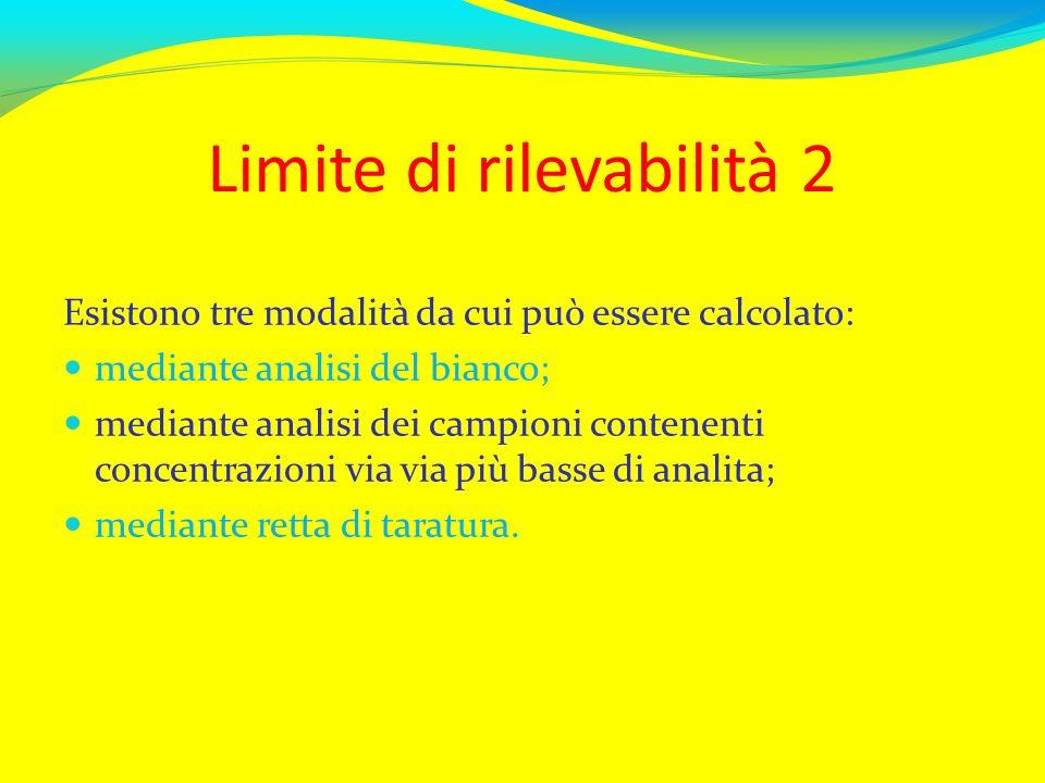 Limite di rilevabilità 2 Esistono tre modalità da cui può essere calcolato: mediante analisi del bianco; mediante analisi dei campioni contenenti conc