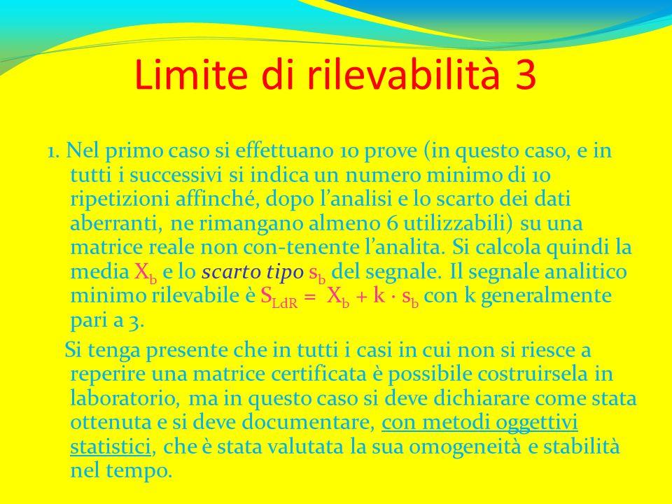 Limite di rilevabilità 3 1. Nel primo caso si effettuano 10 prove (in questo caso, e in tutti i successivi si indica un numero minimo di 10 ripetizion