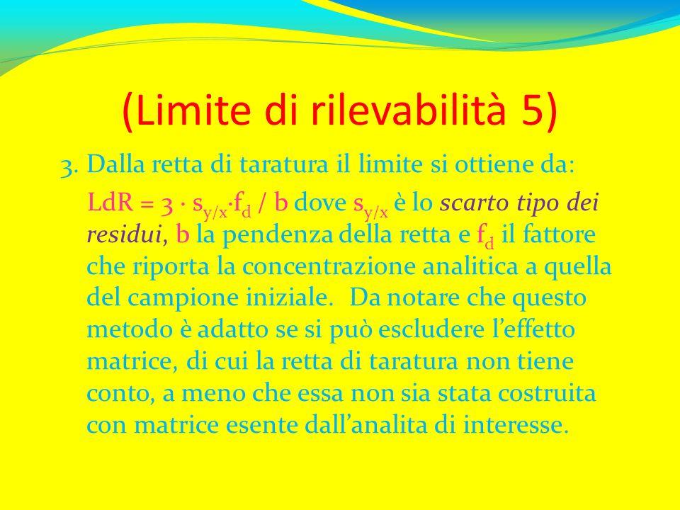 (Limite di rilevabilità 5) 3. Dalla retta di taratura il limite si ottiene da: LdR = 3 s y/x f d / b dove s y/x è lo scarto tipo dei residui, b la pen