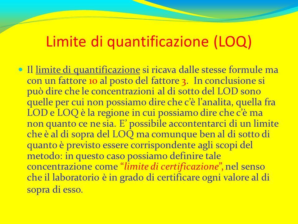 Limite di quantificazione (LOQ) Il limite di quantificazione si ricava dalle stesse formule ma con un fattore 10 al posto del fattore 3. In conclusion
