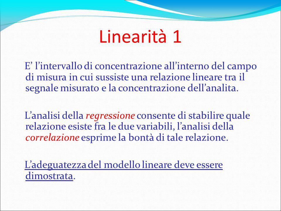 Linearità 1 E lintervallo di concentrazione allinterno del campo di misura in cui sussiste una relazione lineare tra il segnale misurato e la concentr