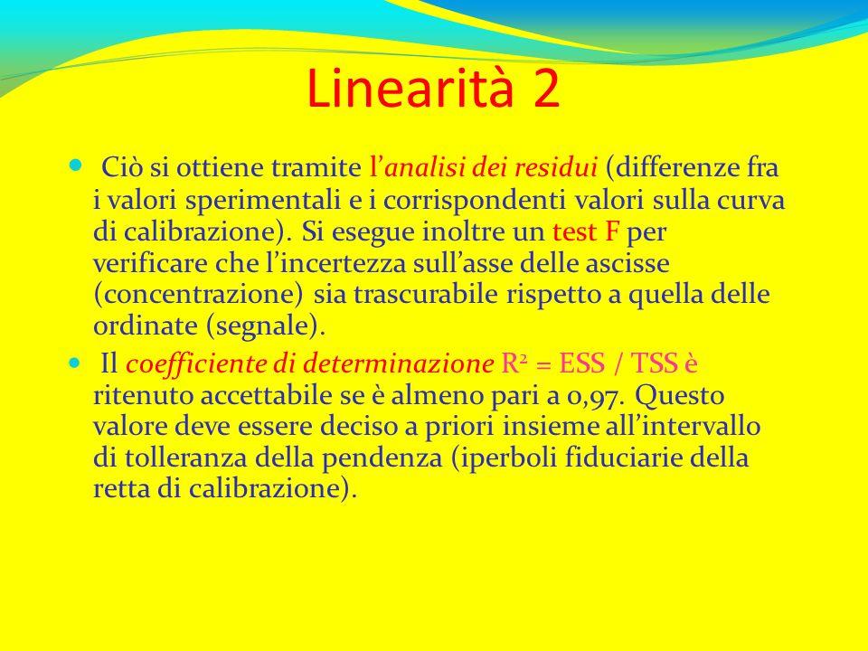 Linearità 2 Ciò si ottiene tramite lanalisi dei residui (differenze fra i valori sperimentali e i corrispondenti valori sulla curva di calibrazione).