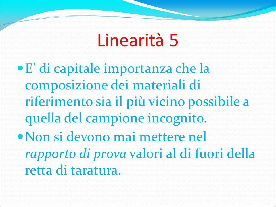 Linearità 5 E di capitale importanza che la composizione dei materiali di riferimento sia il più vicino possibile a quella del campione incognito. Non