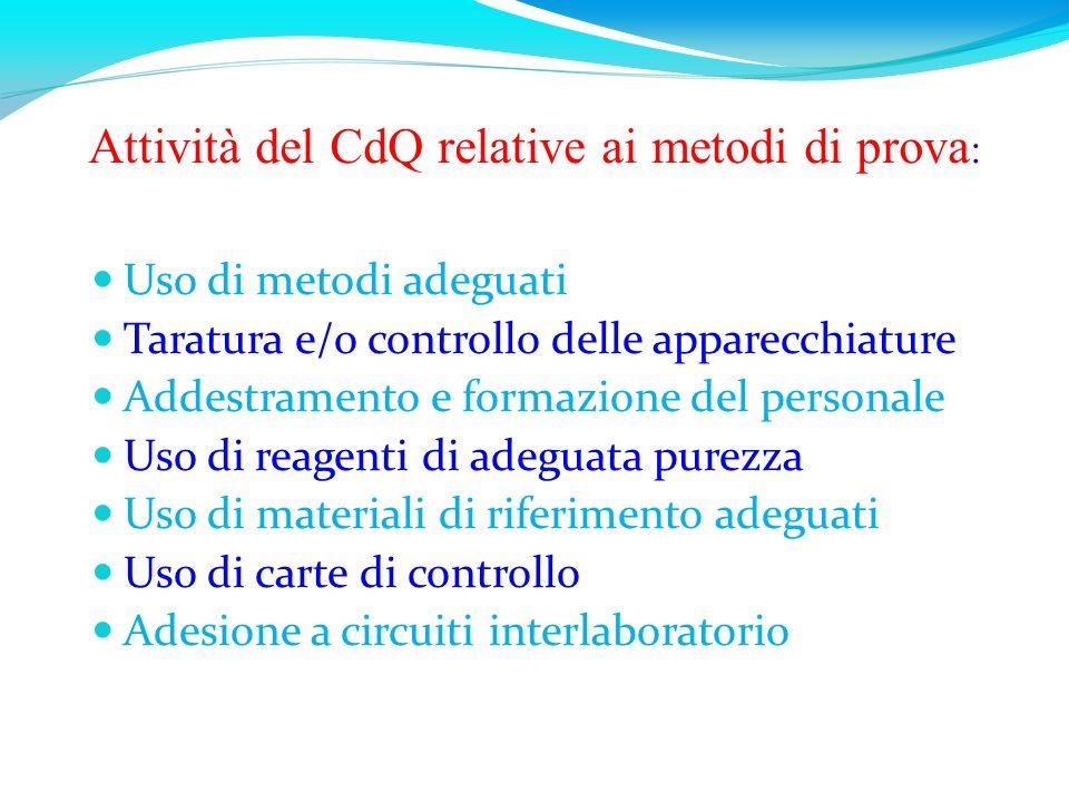 Attività del CdQ relative ai metodi di prova : Uso di metodi adeguati Taratura e/o controllo delle apparecchiature Addestramento e formazione del pers