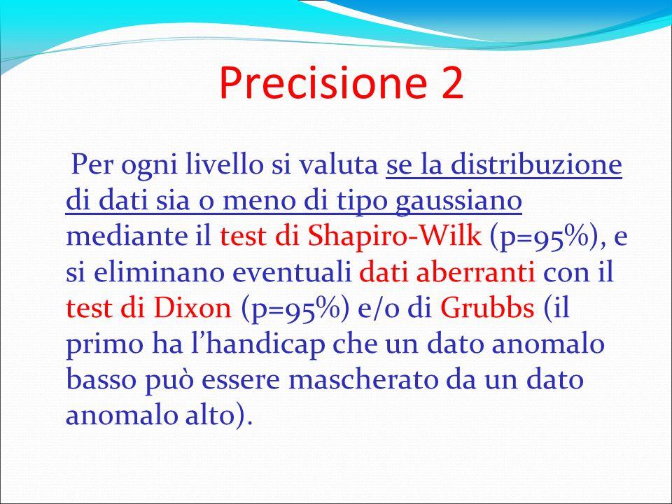 Precisione 2 Per ogni livello si valuta se la distribuzione di dati sia o meno di tipo gaussiano mediante il test di Shapiro-Wilk (p=95%), e si elimin