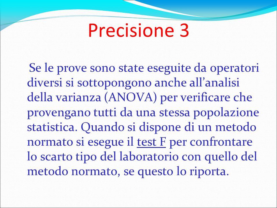 Precisione 3 Se le prove sono state eseguite da operatori diversi si sottopongono anche allanalisi della varianza (ANOVA) per verificare che provengan