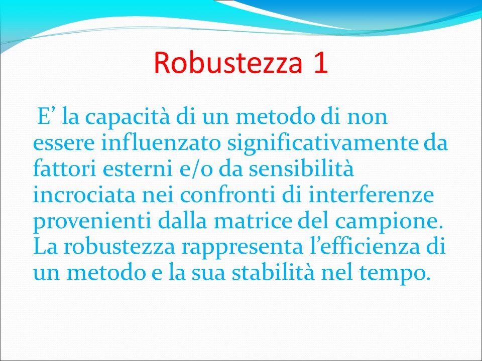 Robustezza 1 E la capacità di un metodo di non essere influenzato significativamente da fattori esterni e/o da sensibilità incrociata nei confronti di