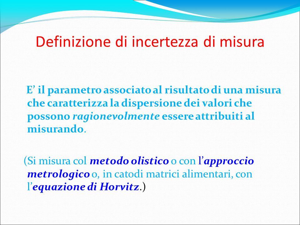 Definizione di incertezza di misura E il parametro associato al risultato di una misura che caratterizza la dispersione dei valori che possono ragione
