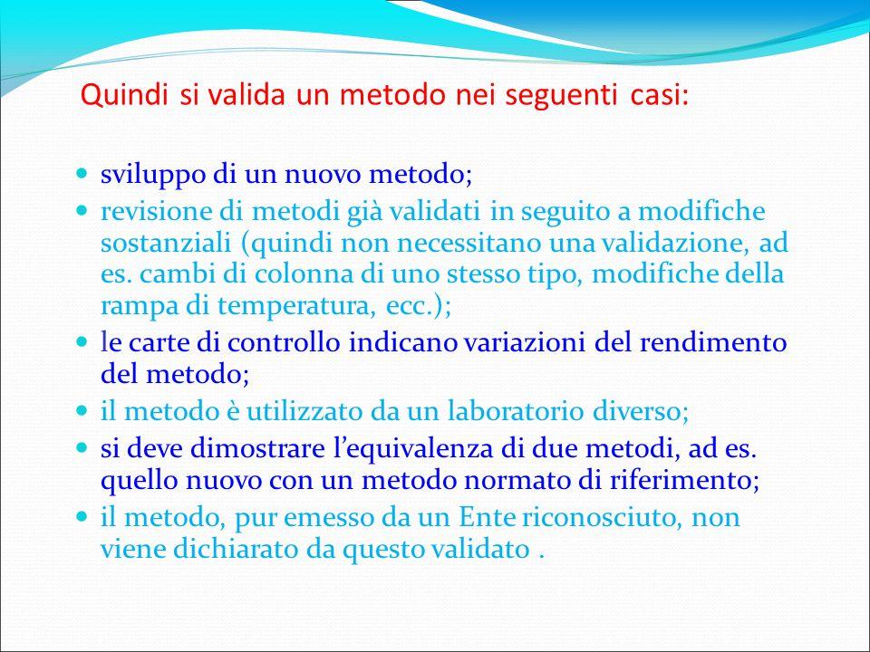 Quindi si valida un metodo nei seguenti casi: sviluppo di un nuovo metodo; revisione di metodi già validati in seguito a modifiche sostanziali (quindi