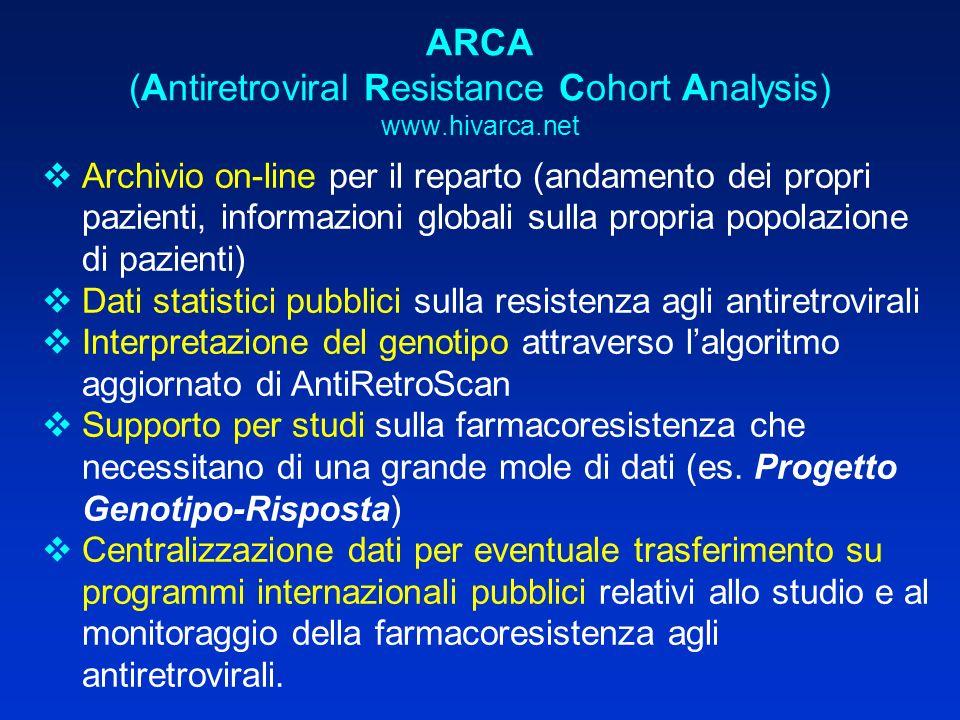 ARCA (Antiretroviral Resistance Cohort Analysis) www.hivarca.net Archivio on-line per il reparto (andamento dei propri pazienti, informazioni globali