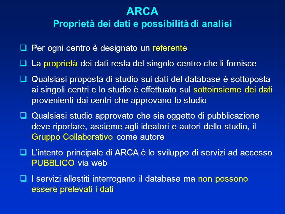 ARCA Proprietà dei dati e possibilità di analisi Per ogni centro è designato un referente La proprietà dei dati resta del singolo centro che li fornis