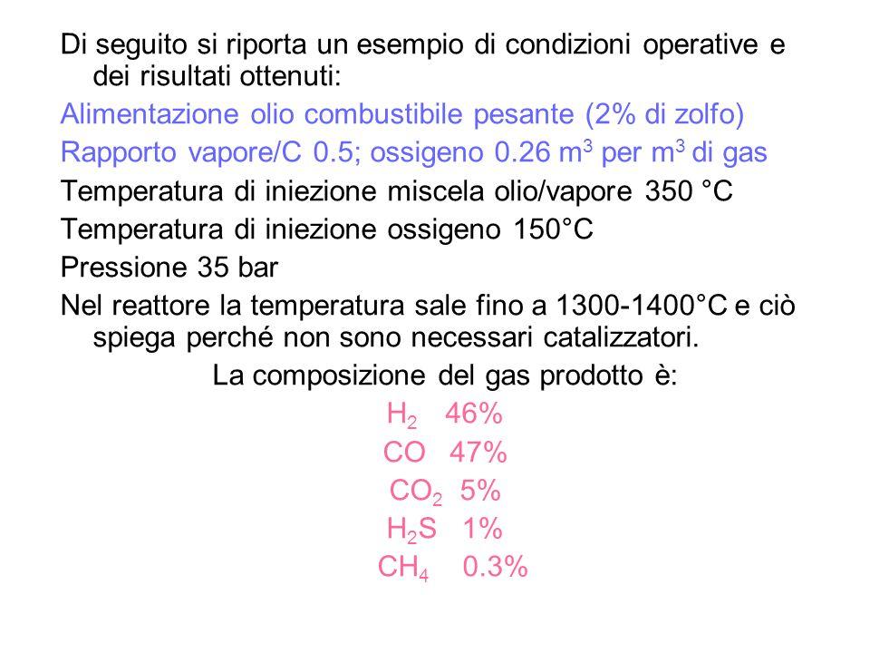 Di seguito si riporta un esempio di condizioni operative e dei risultati ottenuti: Alimentazione olio combustibile pesante (2% di zolfo) Rapporto vapo