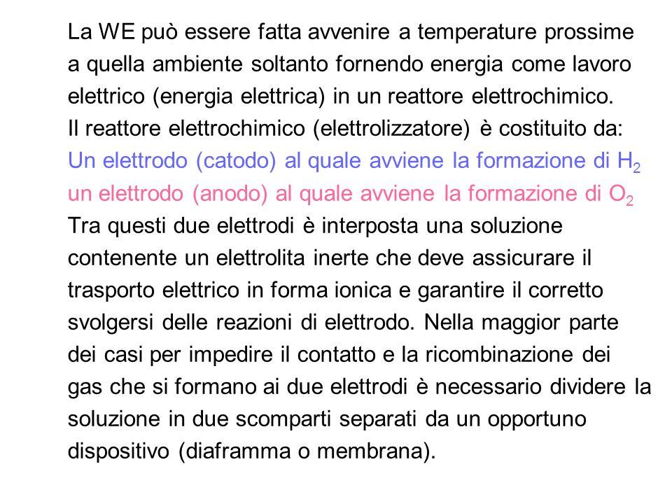 La WE può essere fatta avvenire a temperature prossime a quella ambiente soltanto fornendo energia come lavoro elettrico (energia elettrica) in un rea