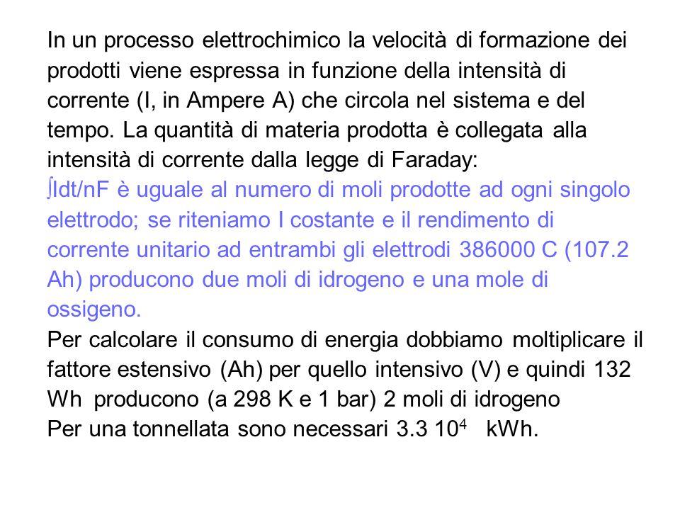 In un processo elettrochimico la velocità di formazione dei prodotti viene espressa in funzione della intensità di corrente (I, in Ampere A) che circo