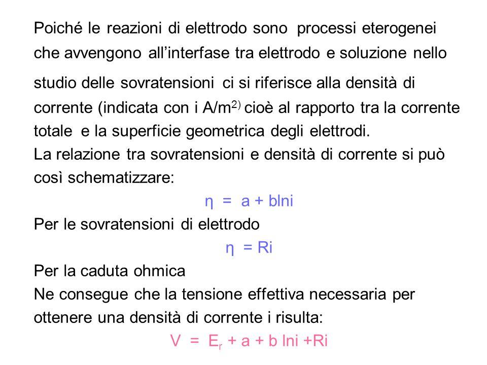 Poiché le reazioni di elettrodo sono processi eterogenei che avvengono allinterfase tra elettrodo e soluzione nello studio delle sovratensioni ci si r