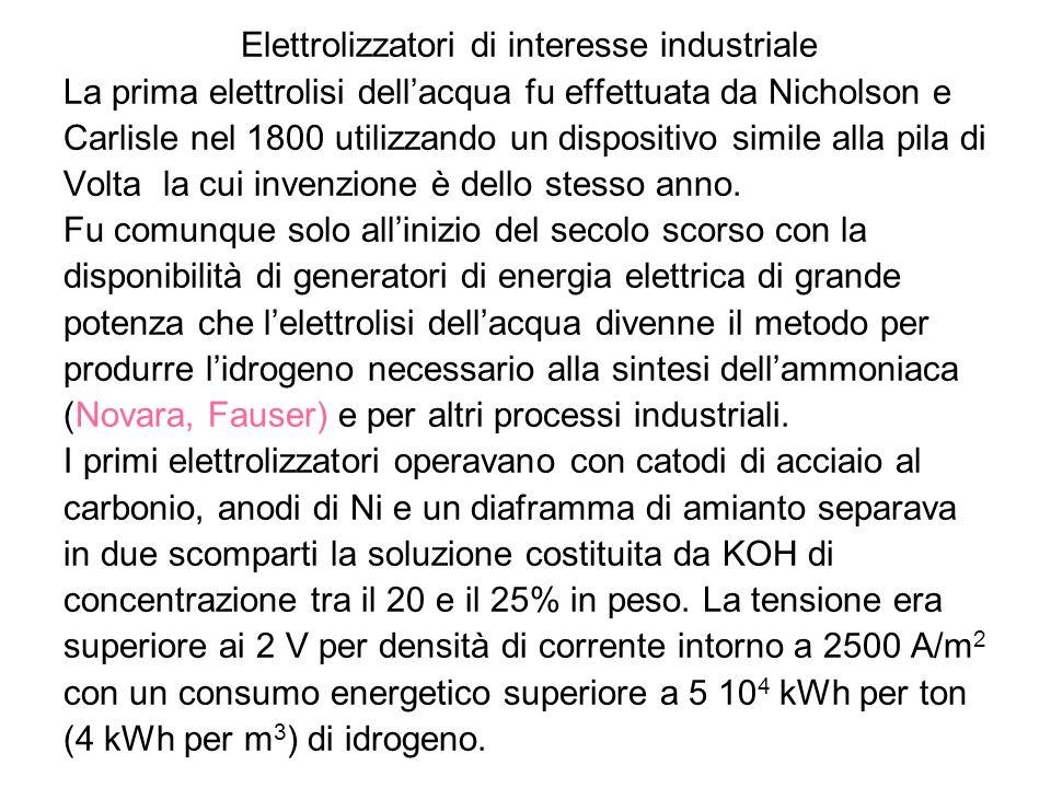 Elettrolizzatori di interesse industriale La prima elettrolisi dellacqua fu effettuata da Nicholson e Carlisle nel 1800 utilizzando un dispositivo sim