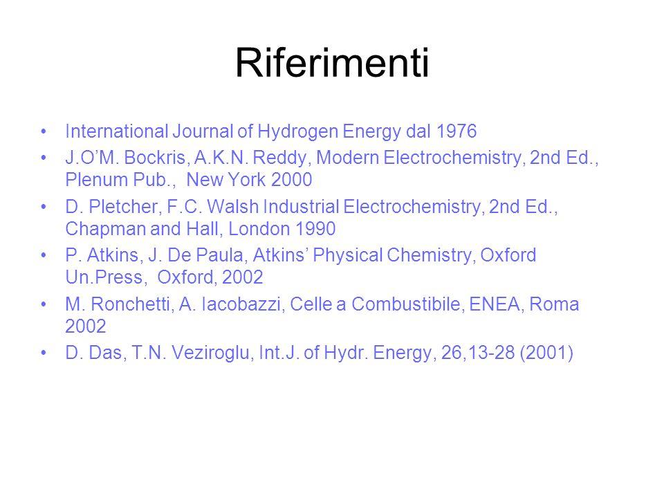Riferimenti International Journal of Hydrogen Energy dal 1976 J.OM. Bockris, A.K.N. Reddy, Modern Electrochemistry, 2nd Ed., Plenum Pub., New York 200