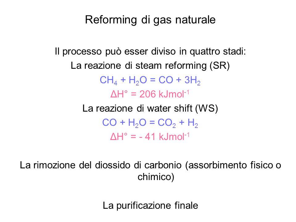 Reforming di gas naturale Il processo può esser diviso in quattro stadi: La reazione di steam reforming (SR) CH 4 + H 2 O = CO + 3H 2 ΔH° = 206 kJmol