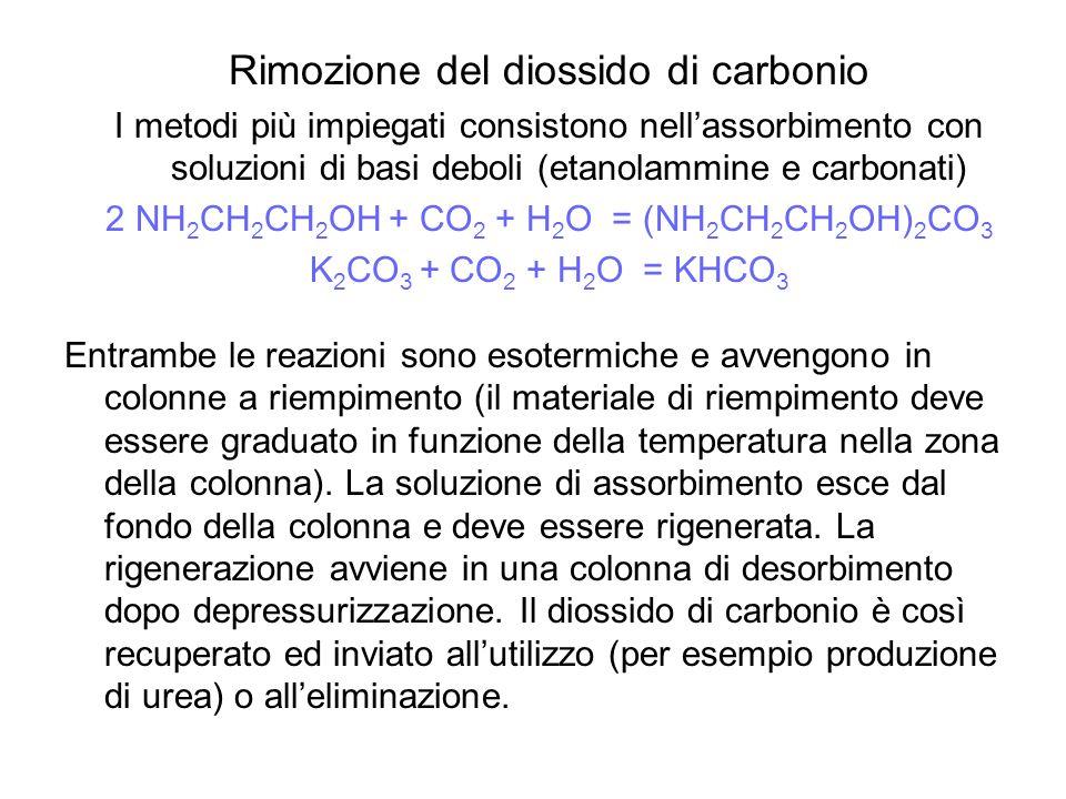 Rimozione del diossido di carbonio I metodi più impiegati consistono nellassorbimento con soluzioni di basi deboli (etanolammine e carbonati) 2 NH 2 C