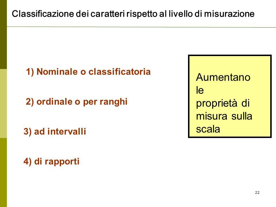 2) ordinale o per ranghi 1) Nominale o classificatoria 3) ad intervalli 4) di rapporti Aumentano le proprietà di misura sulla scala Classificazione de