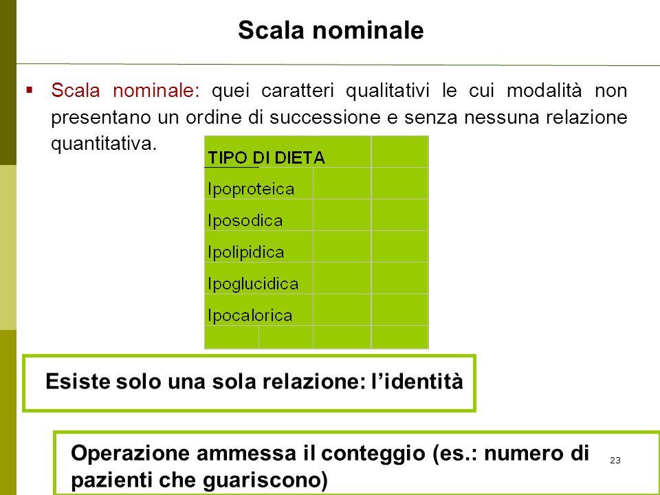 Scala nominale Scala nominale: quei caratteri qualitativi le cui modalità non presentano un ordine di successione e senza nessuna relazione quantitati