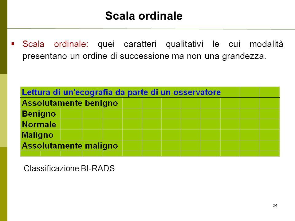 Scala ordinale Scala ordinale: quei caratteri qualitativi le cui modalità presentano un ordine di successione ma non una grandezza. Classificazione BI