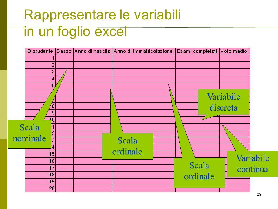 Rappresentare le variabili in un foglio excel Scala nominale Scala ordinale Variabile discreta Variabile continua 29