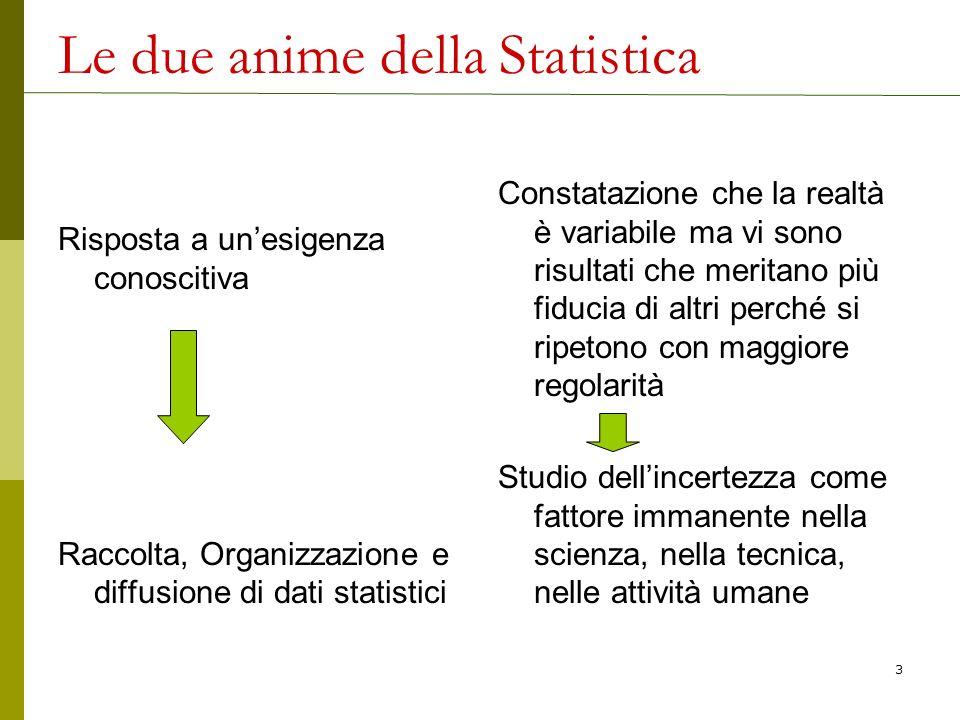 Le due anime della Statistica Risposta a unesigenza conoscitiva Raccolta, Organizzazione e diffusione di dati statistici Constatazione che la realtà è