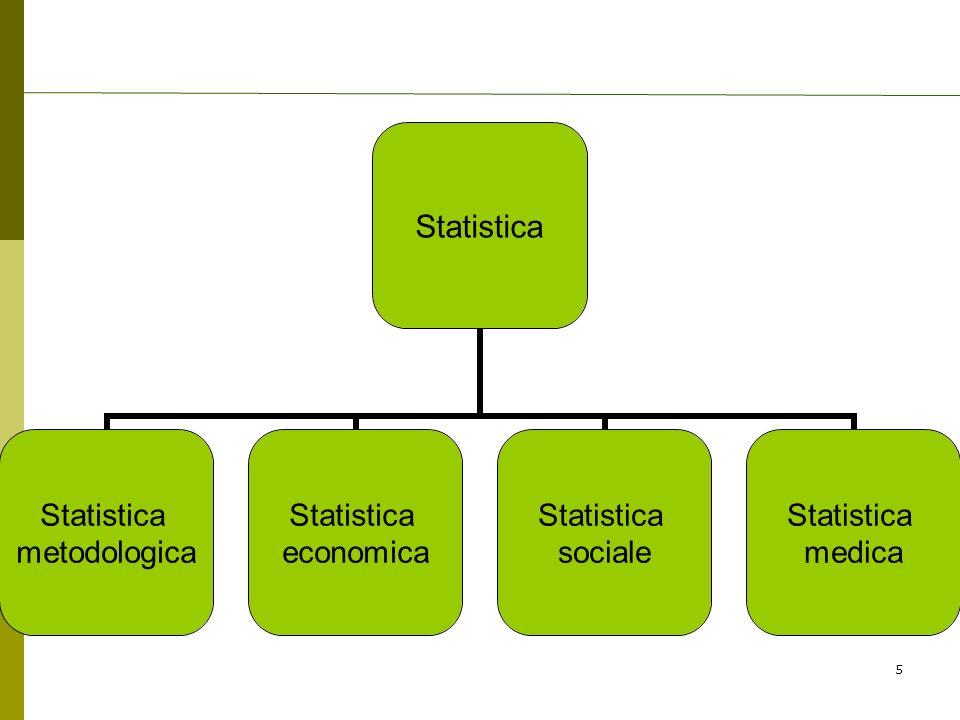 Scala a intervalli Scala a intervalli: rappresentata da caratteri quantitativi le cui modalità sono espresse da numeri e consentono dunque di misurare la distanza tra esse.