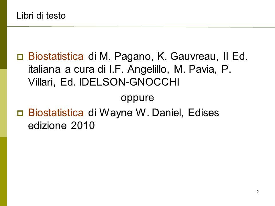 Libri di testo Biostatistica di M. Pagano, K. Gauvreau, II Ed. italiana a cura di I.F. Angelillo, M. Pavia, P. Villari, Ed. IDELSON-GNOCCHI oppure Bio