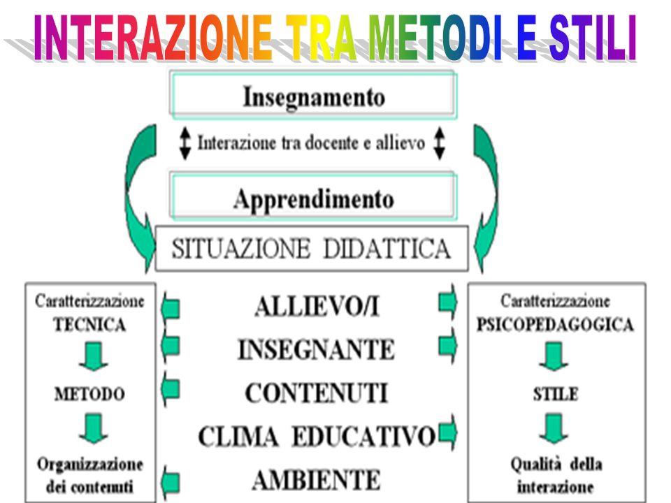 In linea generale i due stili principali di insegnamento, sono collocati all estremita di una qualsiasi strategia didattica e sono: - STILE DIRETTIVO
