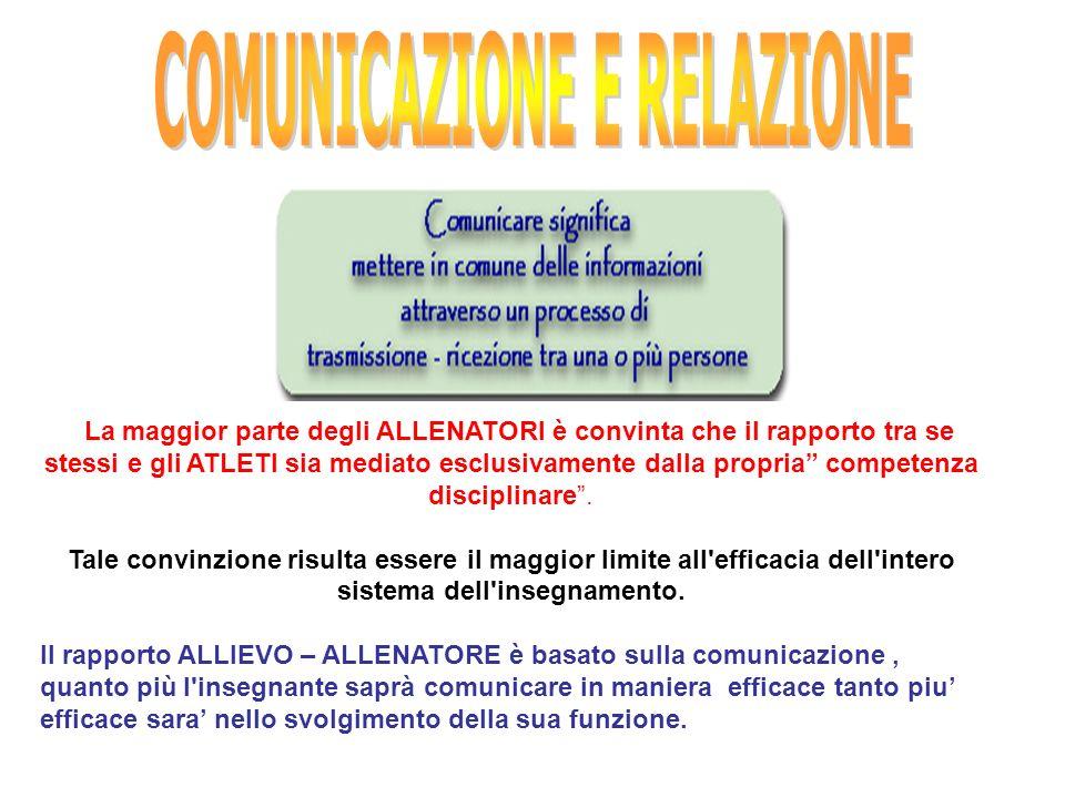 Saper comunicare (relazionare) Saper motivare (stimolare) Saper valutare (verificare) Saper osservare (analizzare) Saper programmare (selezionare)