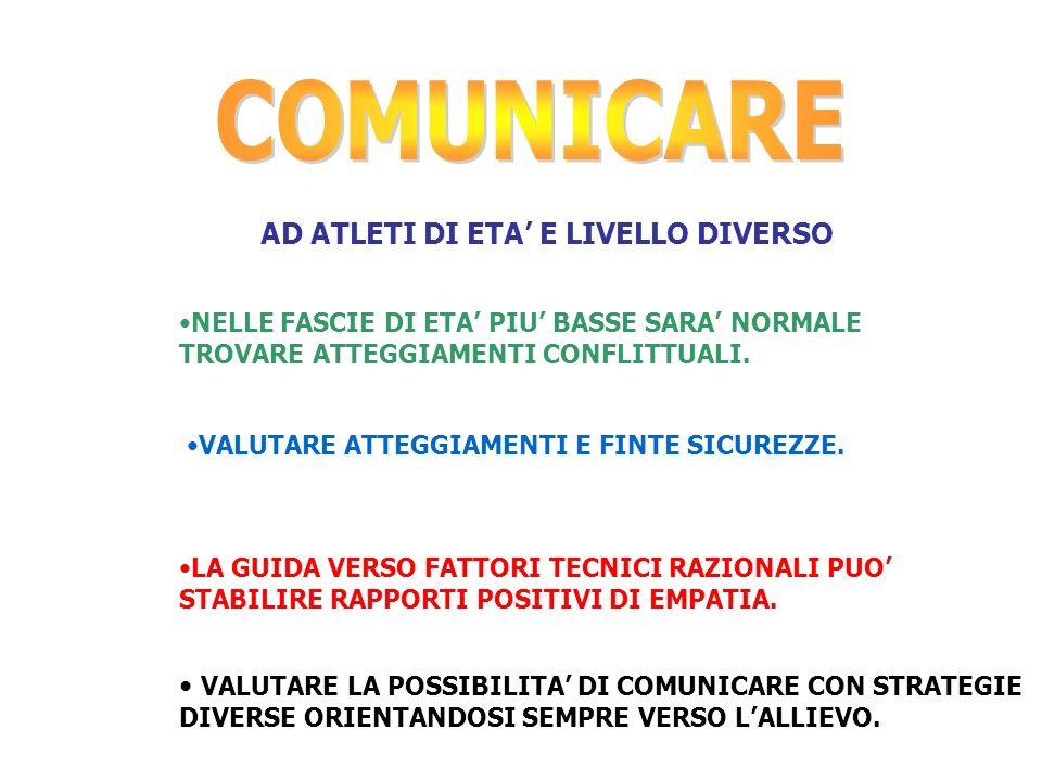 La comunicazione è una competenza riconosciuta come indispensabile nel rapporto atleta- allenatore. Fornisce agli allievi istruzioni e indicazioni pre