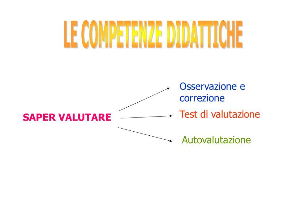 Emergono le seguenti caratteristiche: Il carattere processuale della verifica e della valutazione, cioè perché e quando verificare. Il riferimento agl