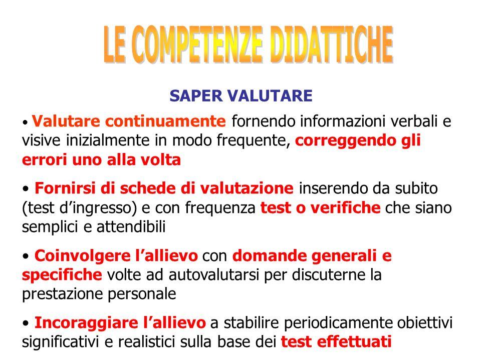 SAPER VALUTARE Osservazione e correzione Test di valutazione Autovalutazione