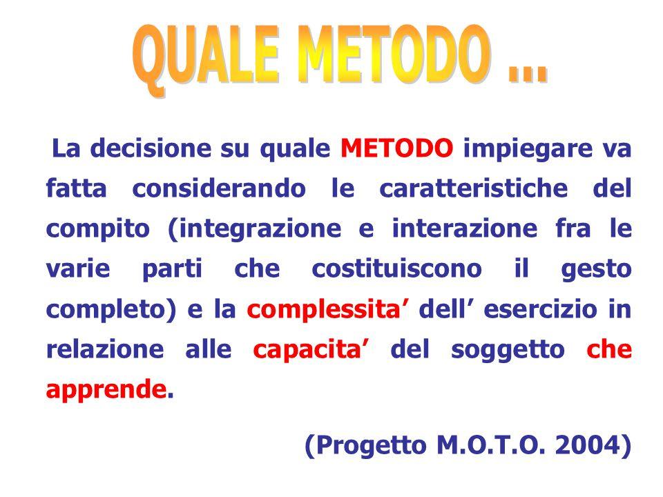 La decisione su quale METODO impiegare va fatta considerando le caratteristiche del compito (integrazione e interazione fra le varie parti che costituiscono il gesto completo) e la complessita dell esercizio in relazione alle capacita del soggetto che apprende.