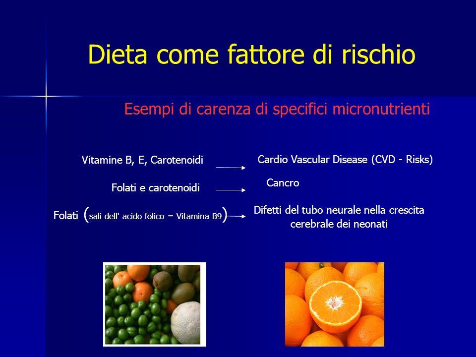 Dieta come fattore di rischio Esempi di carenza di specifici micronutrienti Vitamine B, E, Carotenoidi Cardio Vascular Disease (CVD - Risks) Folati e carotenoidi Cancro Folati ( sali dell acido folico = Vitamina B9 ) Difetti del tubo neurale nella crescita cerebrale dei neonati
