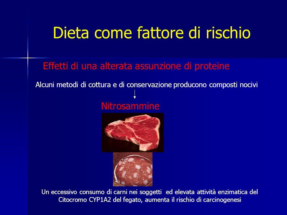Dieta come fattore di rischio Effetti di una alterata assunzione di proteine Alcuni metodi di cottura e di conservazione producono composti nocivi Nitrosammine Un eccessivo consumo di carni nei soggetti ed elevata attività enzimatica del Citocromo CYP1A2 del fegato, aumenta il rischio di carcinogenesi