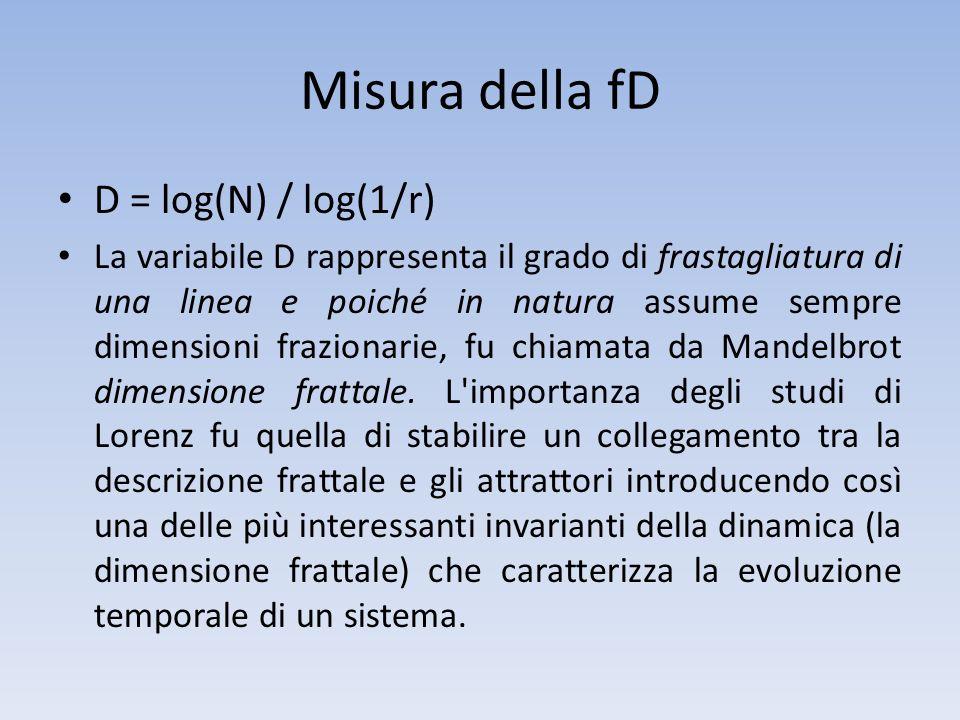 Misura della fD D = log(N) / log(1/r) La variabile D rappresenta il grado di frastagliatura di una linea e poiché in natura assume sempre dimensioni f
