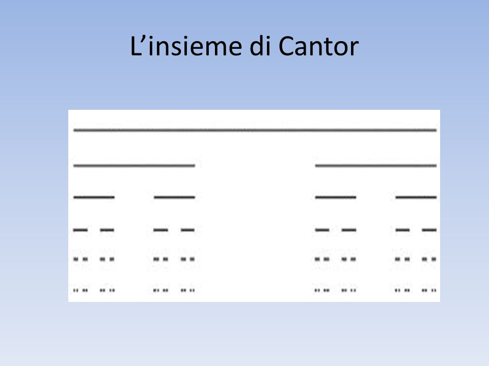 Linsieme di Cantor