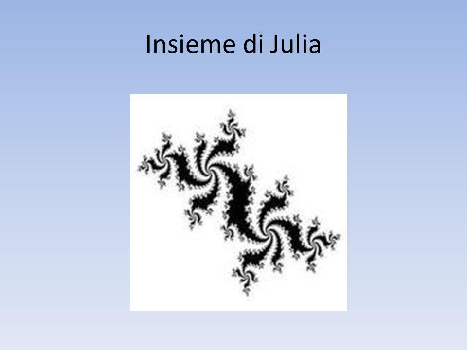 Insieme di Julia