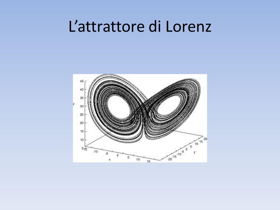 Lattrattore di Lorenz