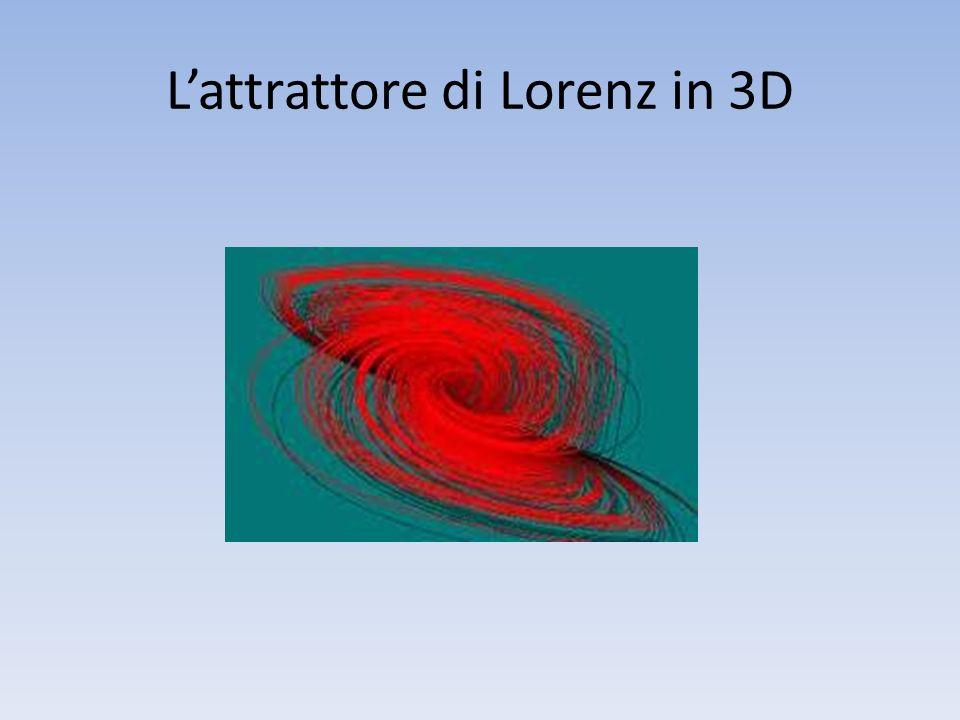Lattrattore di Lorenz in 3D