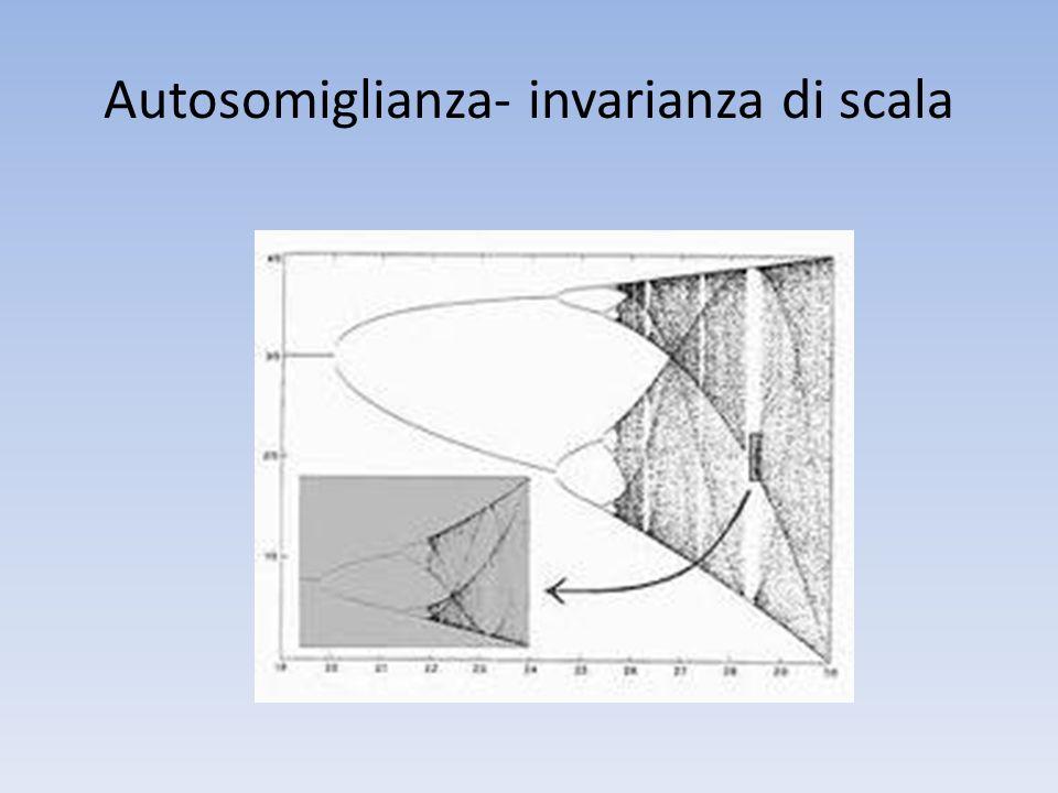 Autosomiglianza- invarianza di scala