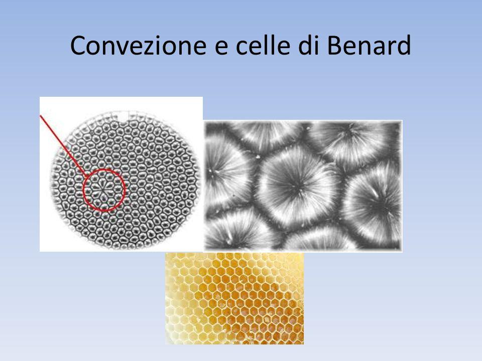 Convezione e celle di Benard