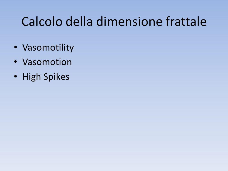 Calcolo della dimensione frattale Vasomotility Vasomotion High Spikes