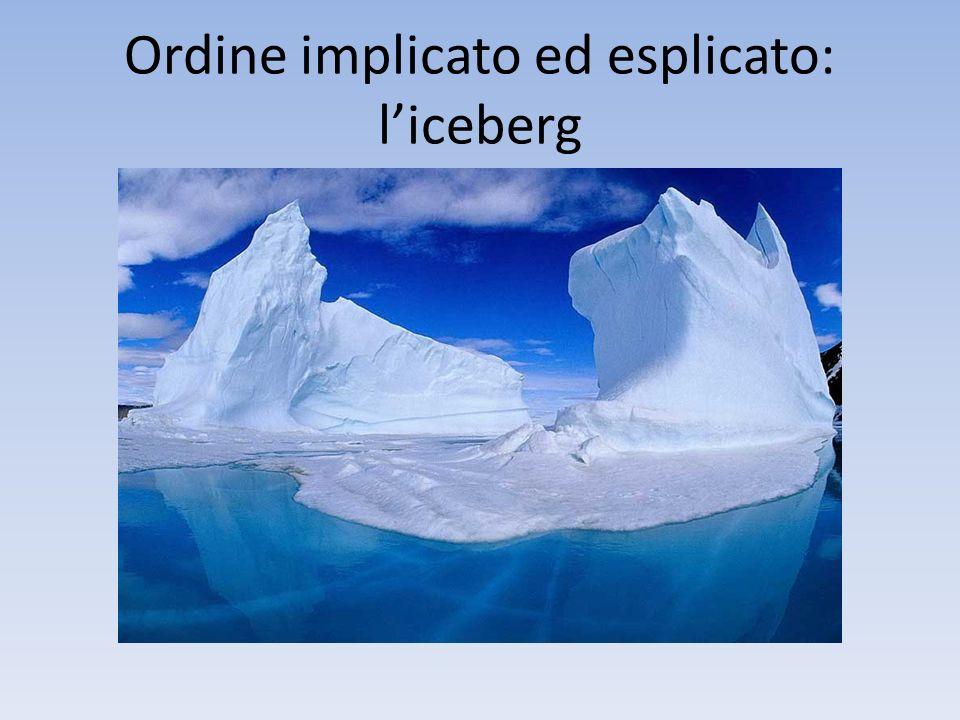 Ordine implicato ed esplicato: liceberg