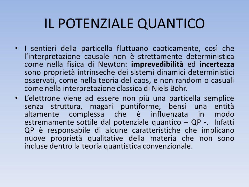 IL POTENZIALE QUANTICO I sentieri della particella fluttuano caoticamente, così che linterpretazione causale non è strettamente deterministica come ne